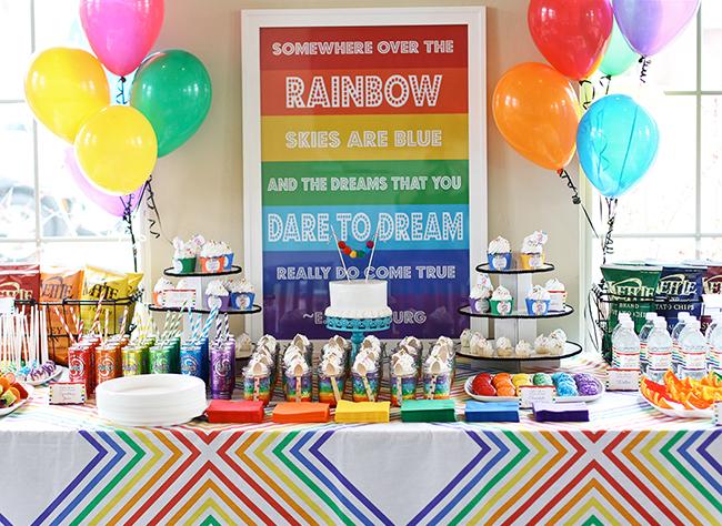 Rainbow Themed Parties